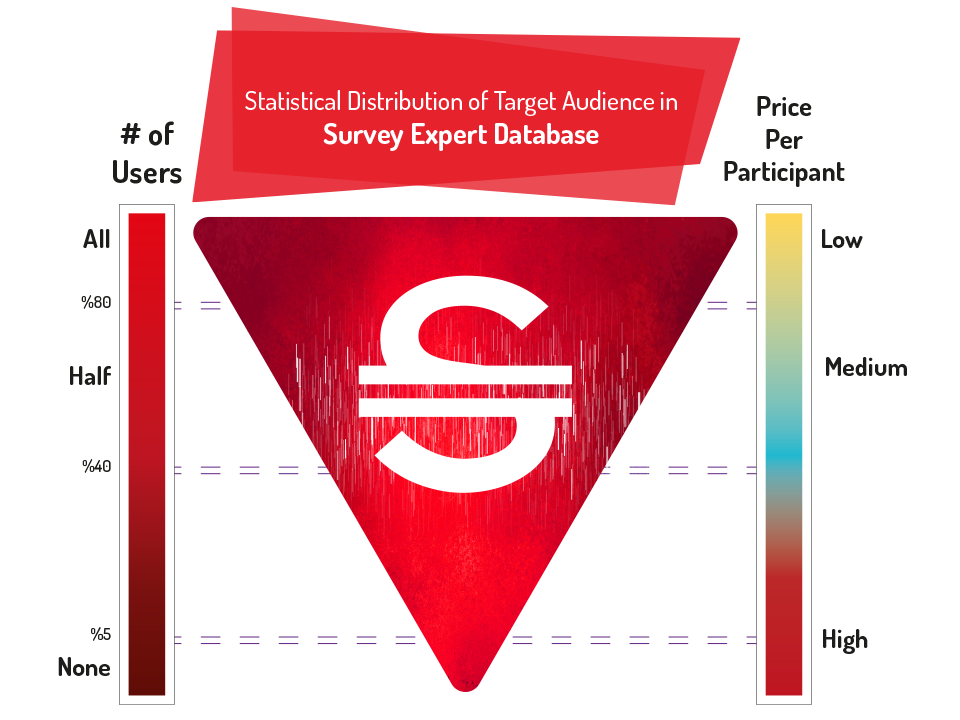 Pricing Overview | Survey Expert