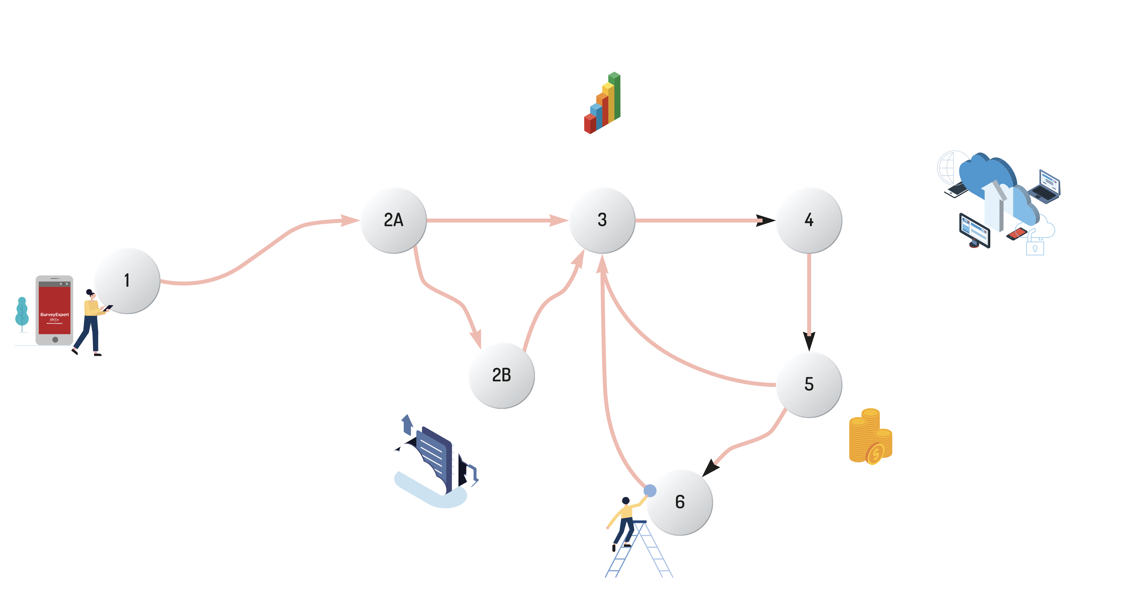 Participant State Diagram